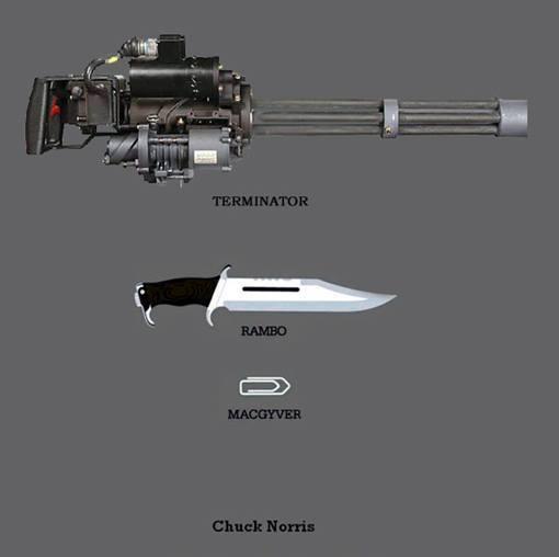 Fegyvernemek