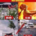 Napjaink időjárása